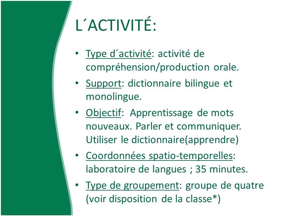 L´ACTIVITÉ: Type d´activité: activité de compréhension/production orale. Support: dictionnaire bilingue et monolingue. Objectif: Apprentissage de mots