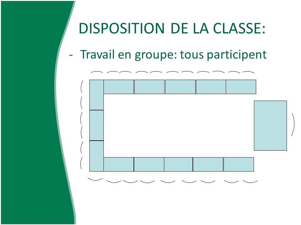 DISPOSITION DE LA CLASSE: -Travail en groupe: tous participent