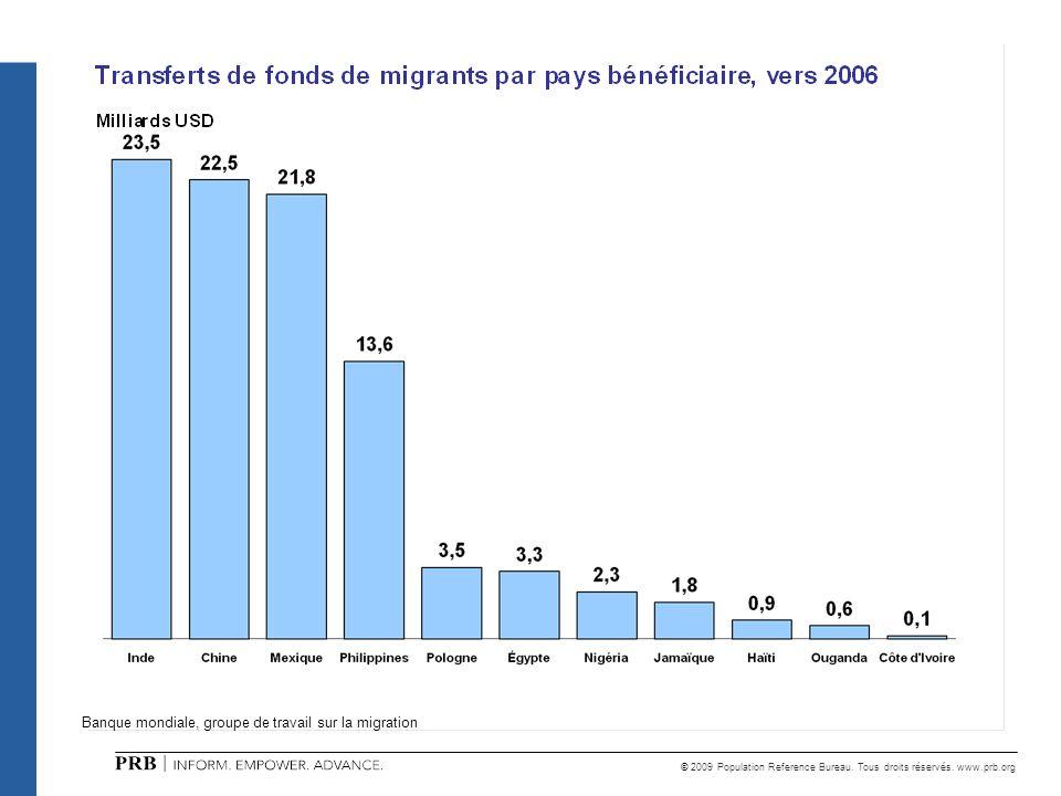 © 2009 Population Reference Bureau. Tous droits réservés. www.prb.org Banque mondiale, groupe de travail sur la migration