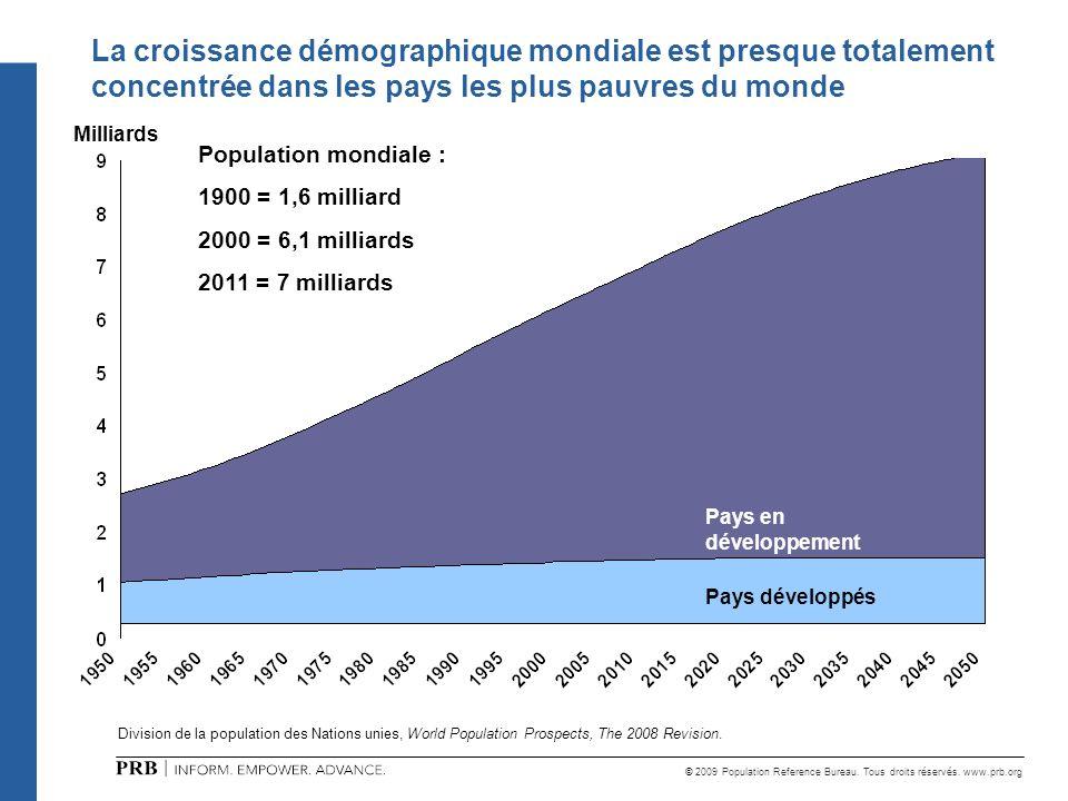 © 2009 Population Reference Bureau. Tous droits réservés. www.prb.org Division de la population des Nations unies, World Population Prospects, The 200