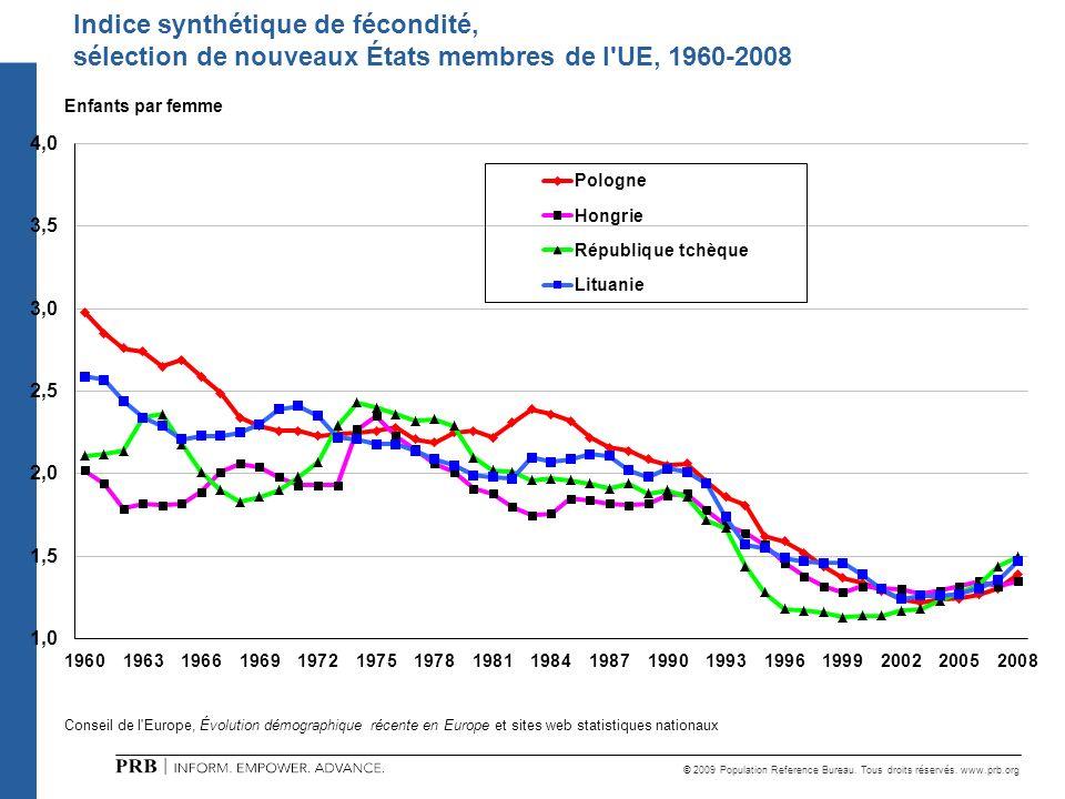 © 2009 Population Reference Bureau. Tous droits réservés. www.prb.org Indice synthétique de fécondité, sélection de nouveaux États membres de l'UE, 19