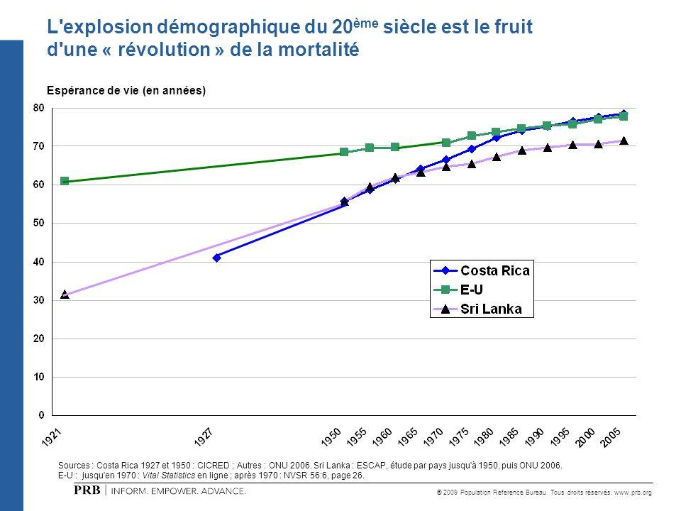 © 2009 Population Reference Bureau. Tous droits réservés. www.prb.org Espérance de vie (en années) L'explosion démographique du 20 ème siècle est le f