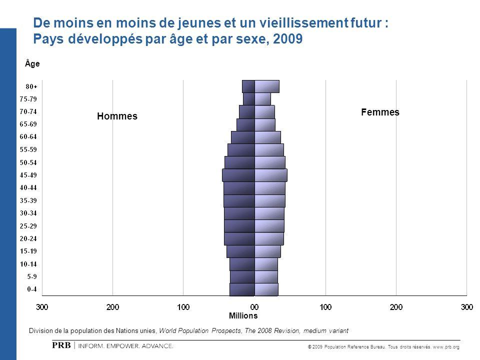 © 2009 Population Reference Bureau. Tous droits réservés. www.prb.org Femmes De moins en moins de jeunes et un vieillissement futur : Pays développés