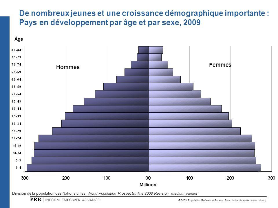 © 2009 Population Reference Bureau. Tous droits réservés. www.prb.org Femmes De nombreux jeunes et une croissance démographique importante : Pays en d