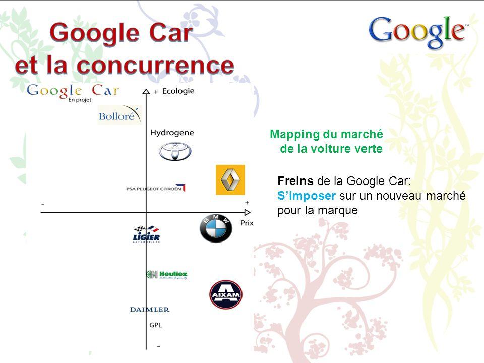 Objectif de communication Faire connaitre le projet écologique de Google : la Google car .