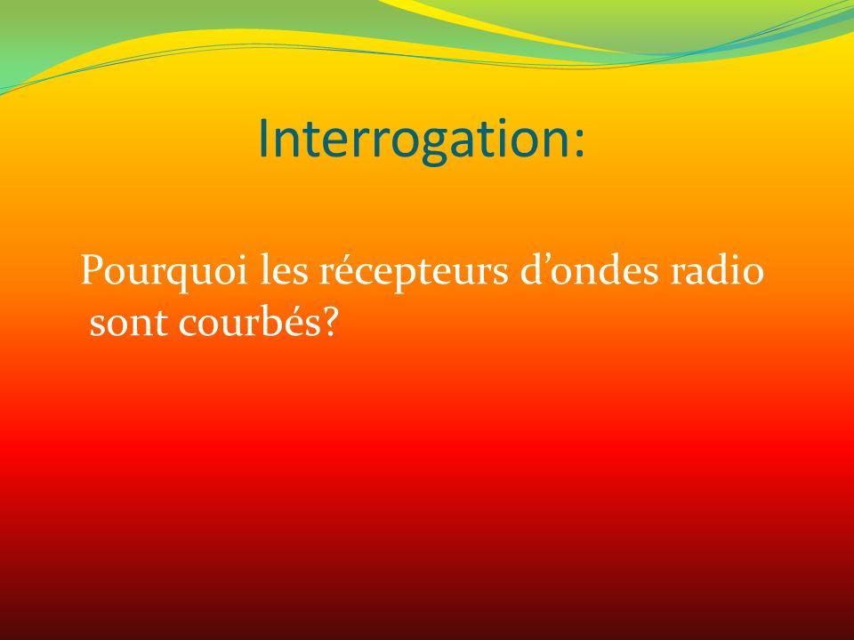 Interrogation: Pourquoi les récepteurs dondes radio sont courbés?