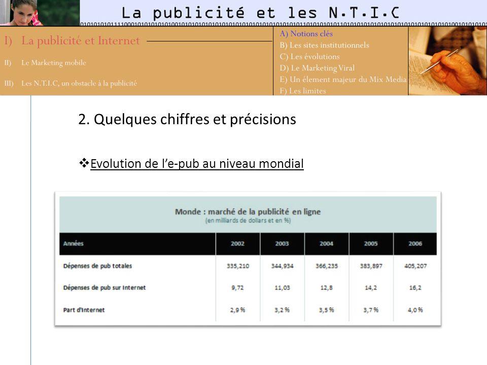 II.Le Marketing Mobile A. Présentation 1.