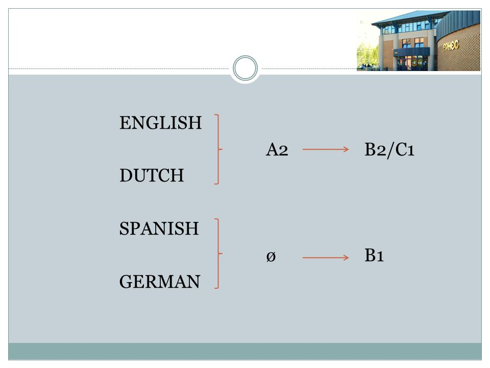 ENGLISH A2B2/C1 DUTCH SPANISH øB1 GERMAN