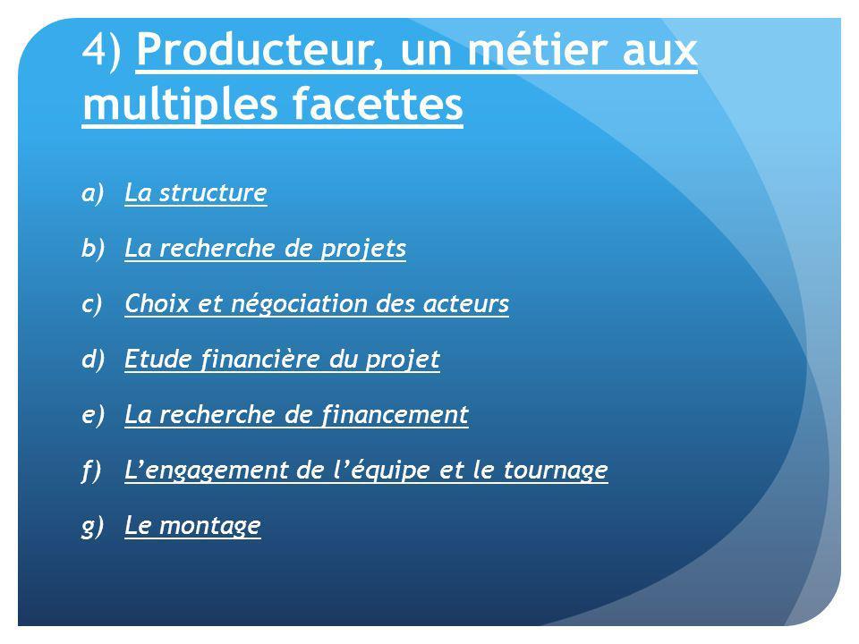 h) La sortie du film i) La gestion j) Lexploitation à linternational k) Tout au long du projet : gérer les différents aspects juridiques