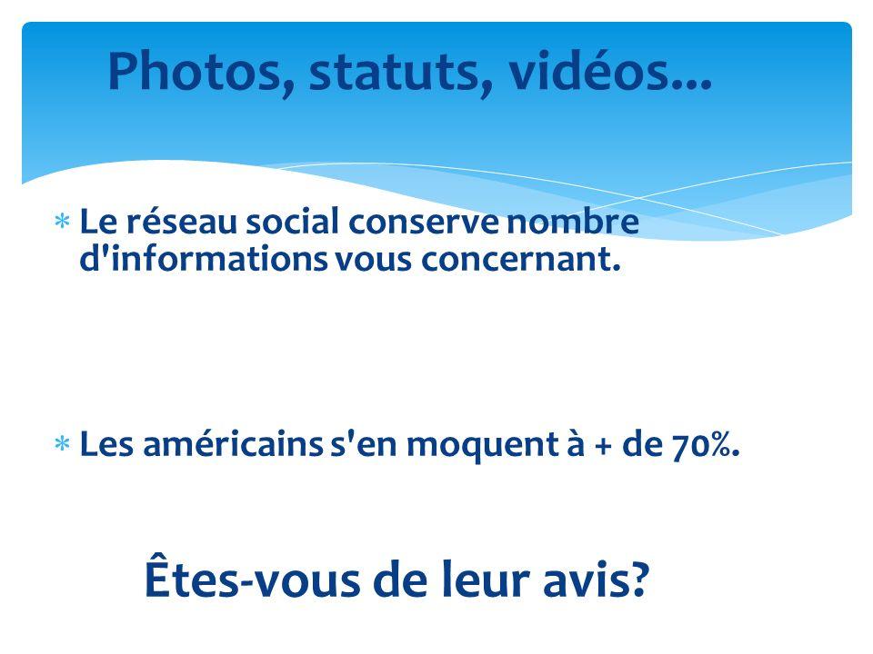 Le réseau social conserve nombre d'informations vous concernant. Les américains s'en moquent à + de 70%. Photos, statuts, vidéos... Êtes-vous de leur