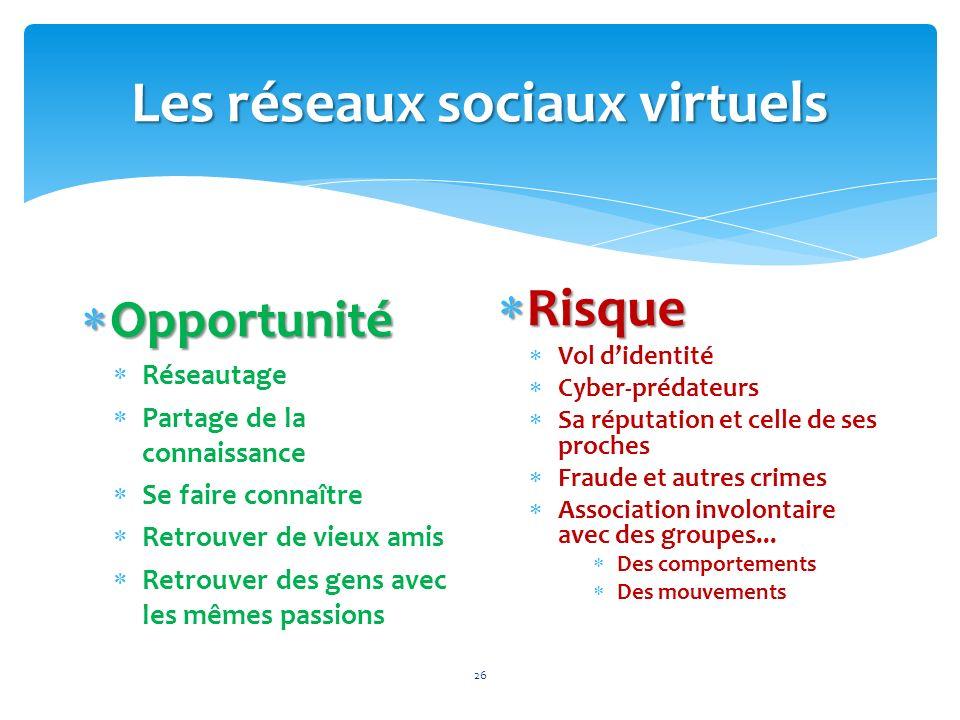 Les réseaux sociaux virtuels 26 Opportunité Opportunité Réseautage Partage de la connaissance Se faire connaître Retrouver de vieux amis Retrouver des