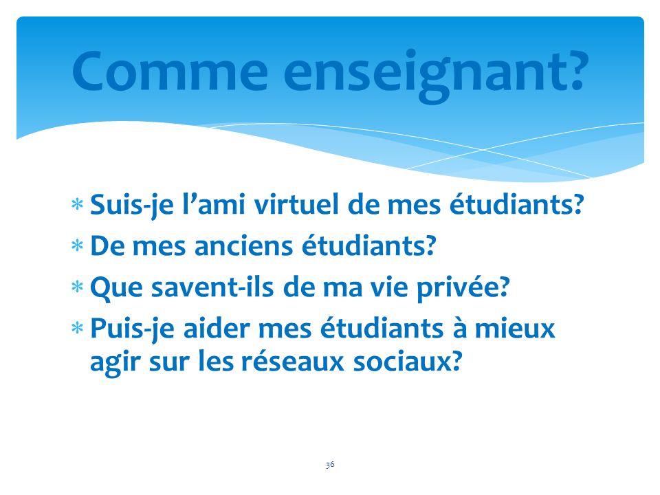 Suis-je lami virtuel de mes étudiants? De mes anciens étudiants? Que savent-ils de ma vie privée? Puis-je aider mes étudiants à mieux agir sur les rés