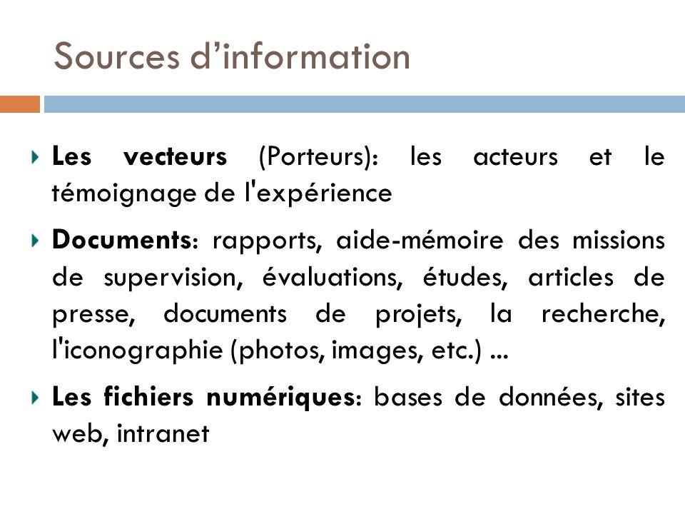 Les vecteurs (Porteurs): les acteurs et le témoignage de l'expérience Documents: rapports, aide-mémoire des missions de supervision, évaluations, étud