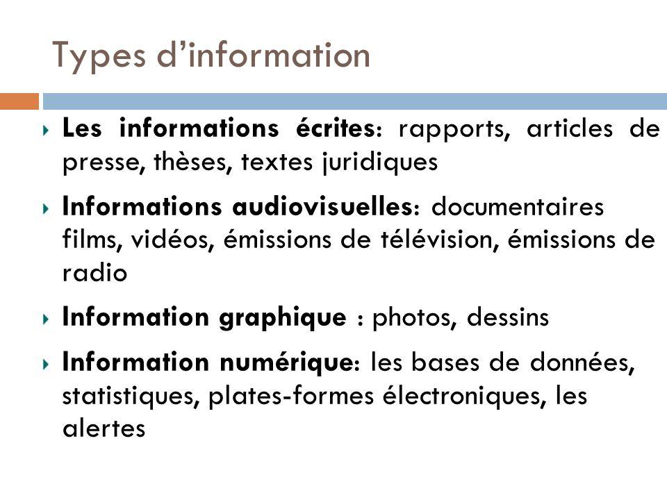 Les informations écrites: rapports, articles de presse, thèses, textes juridiques Informations audiovisuelles: documentaires films, vidéos, émissions