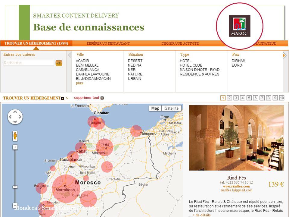 SMARTER CONTENT DELIVERY Base de connaissances Mondecas Smart Content Factory