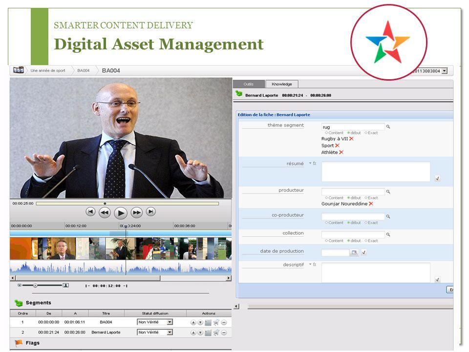 SMARTER CONTENT DELIVERY Digital Asset Management