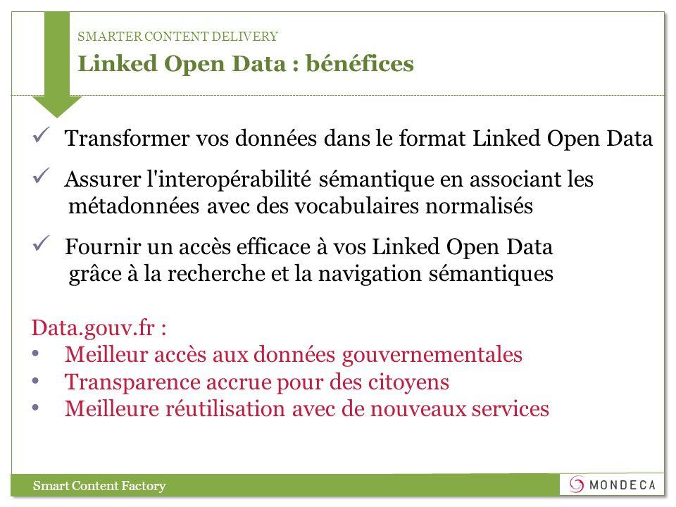 SMARTER CONTENT DELIVERY Linked Open Data : bénéfices Smart Content Factory Transformer vos données dans le format Linked Open Data Assurer l'interopé