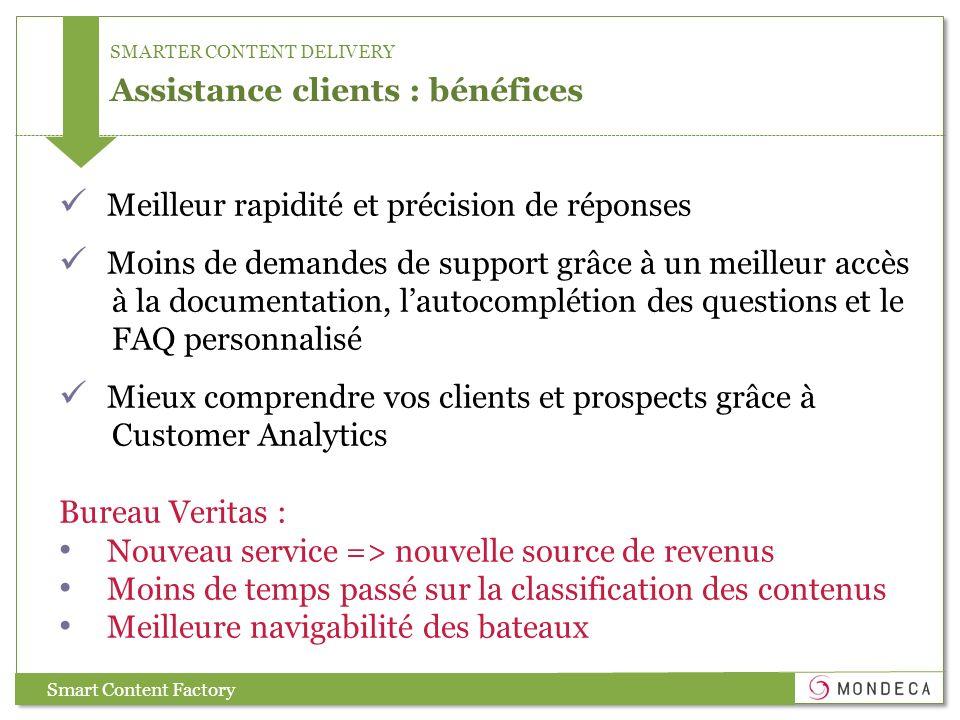 SMARTER CONTENT DELIVERY Assistance clients : bénéfices Smart Content Factory Meilleur rapidité et précision de réponses Moins de demandes de support