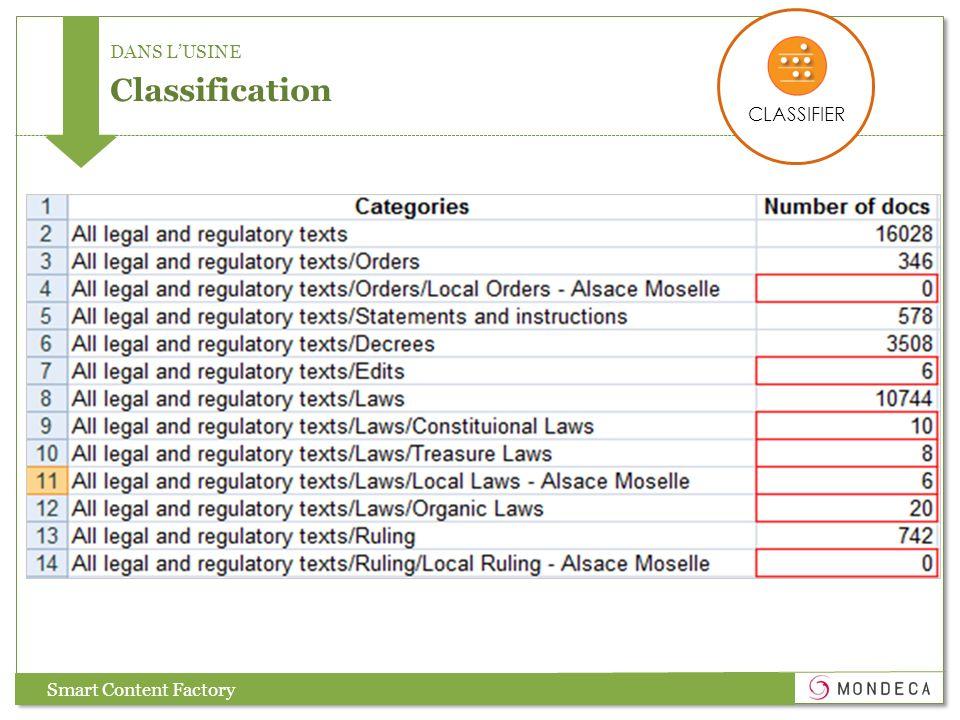 DANS LUSINE Classification Smart Content Factory CLASSIFIER