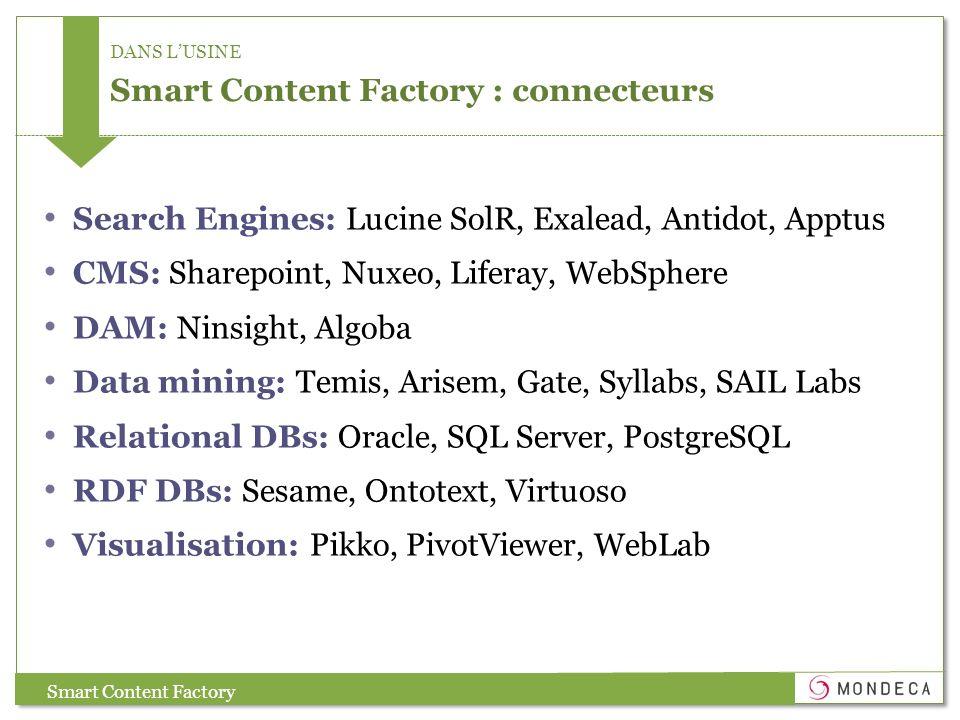 DANS LUSINE Smart Content Factory : connecteurs Smart Content Factory Search Engines: Lucine SolR, Exalead, Antidot, Apptus CMS: Sharepoint, Nuxeo, Liferay, WebSphere DAM: Ninsight, Algoba Data mining: Temis, Arisem, Gate, Syllabs, SAIL Labs Relational DBs: Oracle, SQL Server, PostgreSQL RDF DBs: Sesame, Ontotext, Virtuoso Visualisation: Pikko, PivotViewer, WebLab
