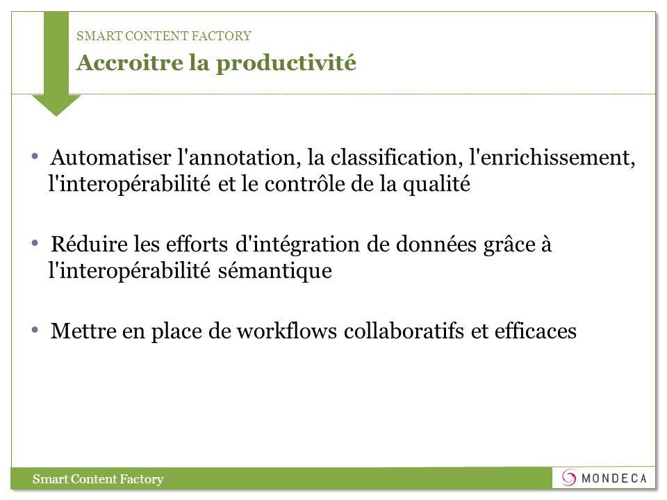 SMART CONTENT FACTORY Accroitre la productivité Automatiser l'annotation, la classification, l'enrichissement, l'interopérabilité et le contrôle de la