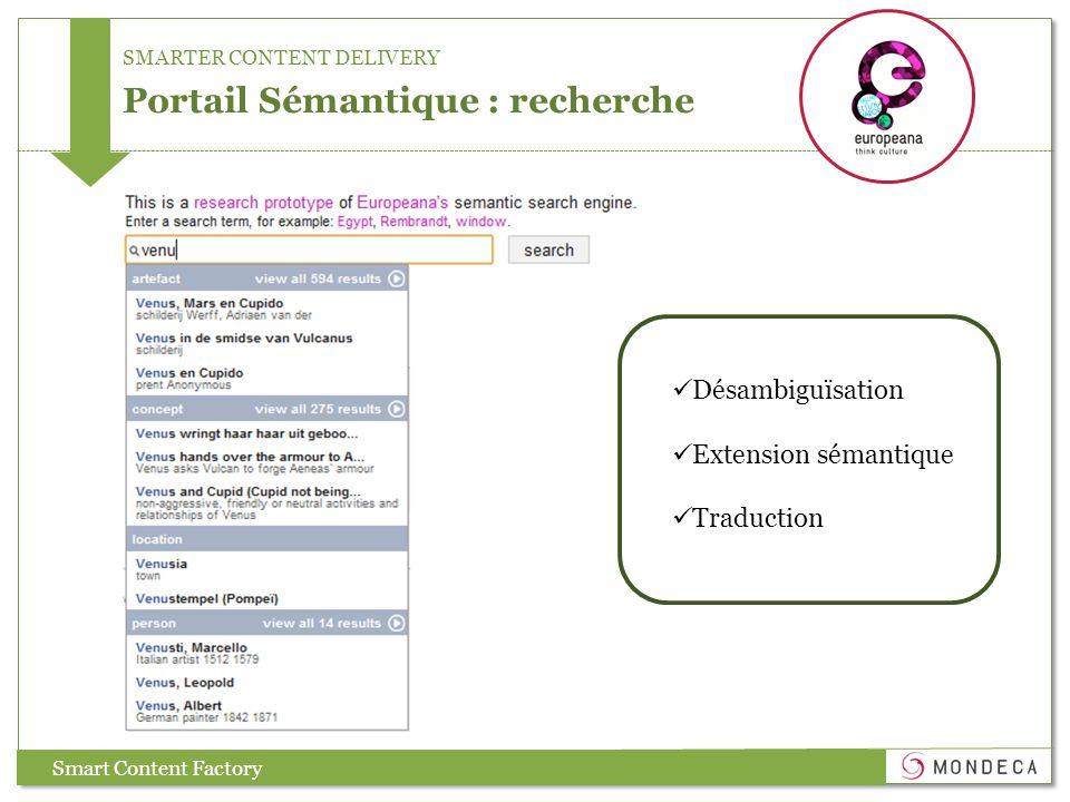SMARTER CONTENT DELIVERY Portail Sémantique : recherche Smart Content Factory Désambiguïsation Extension sémantique Traduction