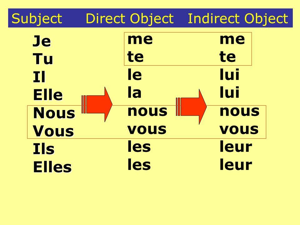 Je Tu Il Elle Nous Vous Ils Elles me te le la nous vous les me te lui nous vous leur Subject Direct Object Indirect Object