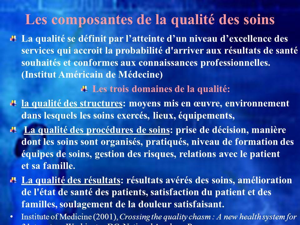 Les composantes de la qualité des soins La qualité se définit par latteinte dun niveau dexcellence des services qui accroit la probabilité d'arriver a
