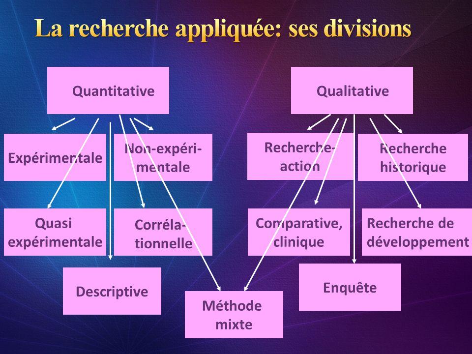 Quantitative Expérimentale Quasi expérimentale Qualitative Non-expéri- mentale Recherche- action Recherche historique Comparative, clinique Recherche
