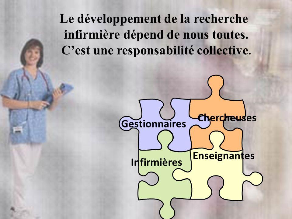 Le développement de la recherche infirmière dépend de nous toutes. Cest une responsabilité collective. Infirmières Gestionnaires Chercheuses Enseignan