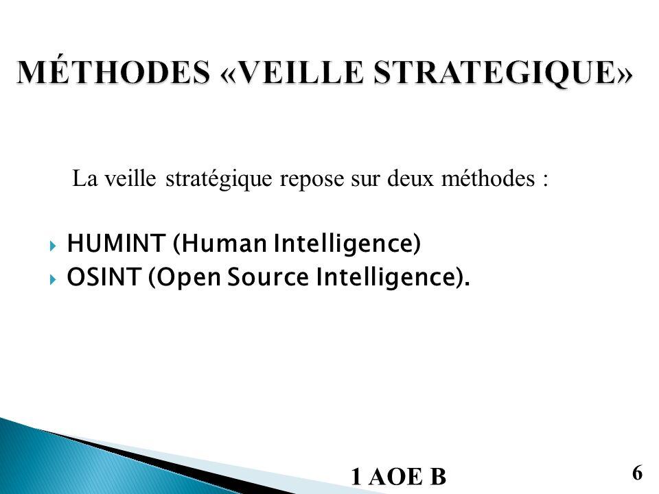 La veille stratégique repose sur deux méthodes : HUMINT (Human Intelligence) OSINT (Open Source Intelligence).