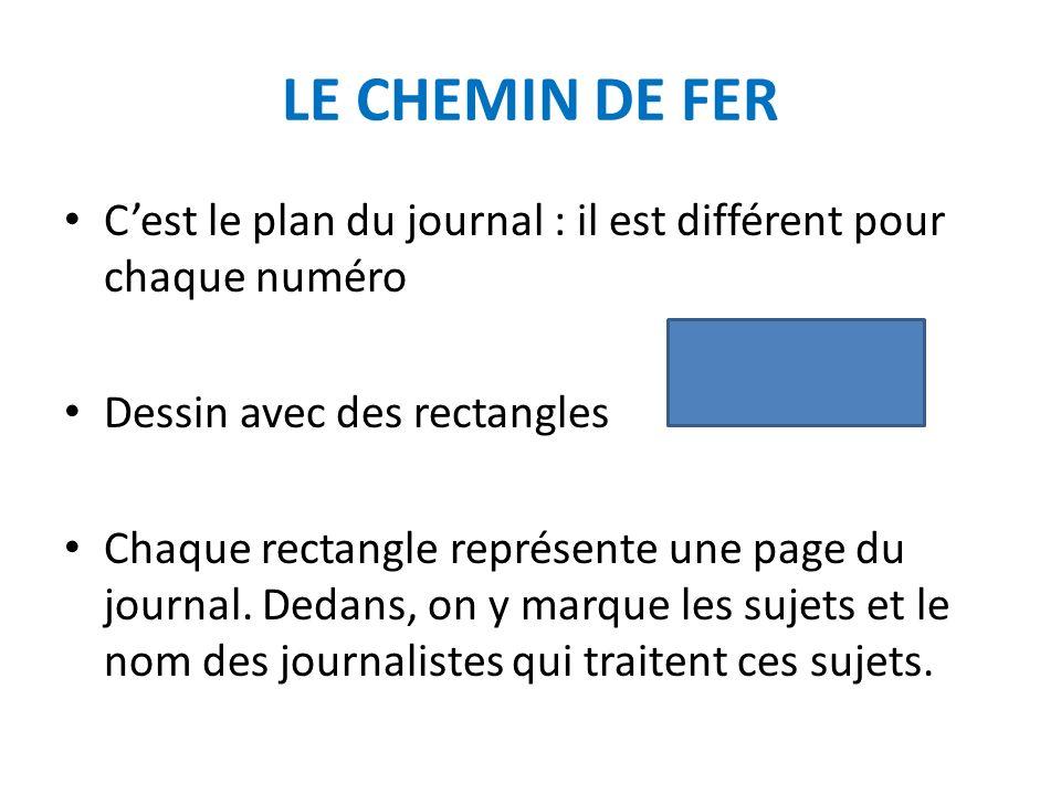 ILLUSTRATION DU CHEMIN DE FER Les médias, Tout comprendre dun coup dœil, éd. Play Bac