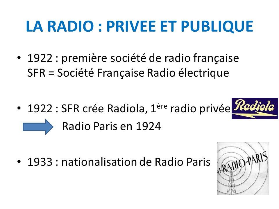 LES RADIOS PUBLIQUES Radios nationales ou publiques années 30-40 : La radio = média de propagande pour le Front Populaire puis pour le gouvernement de Vichy 40-44 : censure, monopole détat, création de radio Vichy La radio = média de résistance pendant la seconde guerre mondiale avec Radio BBC Londres en Angleterre, ou La voix de la France en 1941 Appel du 18 juin 1940 par le Général de Gaulle