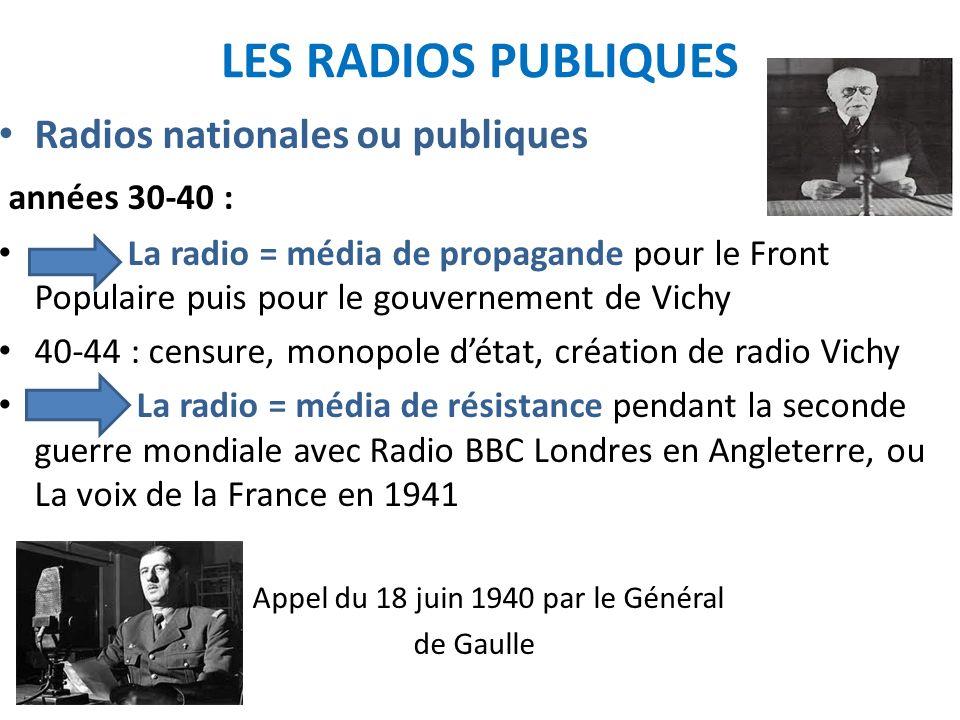 LES RADIOS PUBLIQUES Années 40-50 : création de nouvelles radios Paris Inter Europe n°1 Média qui se développe durant les années 50