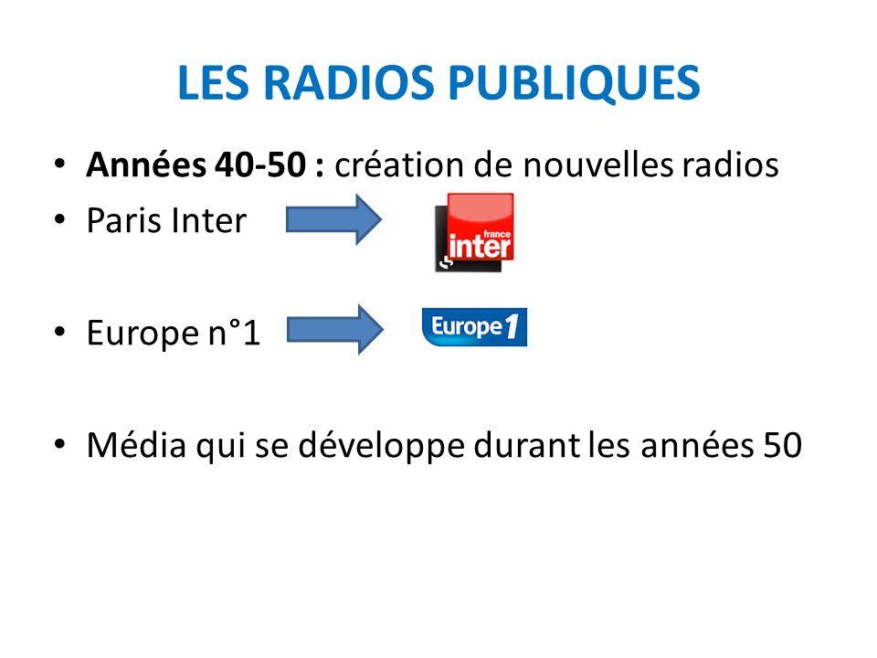La liste des radios nationales publiques actuelles: