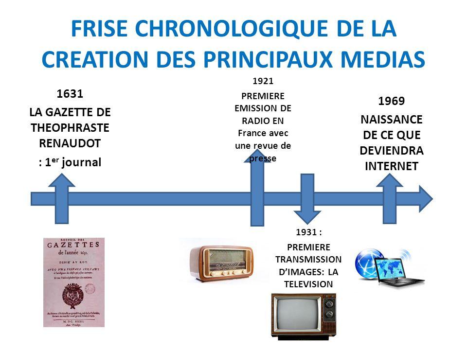 Raymond Queneau, un auteur français, disait : Les actualités d aujourd hui, c est l histoire de demain. Raymond Queneau, un auteur français, disait : Les actualités d aujourd hui, c est l histoire de demain.