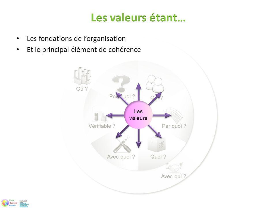 Les fondations de lorganisation Et le principal élément de cohérence Les valeurs