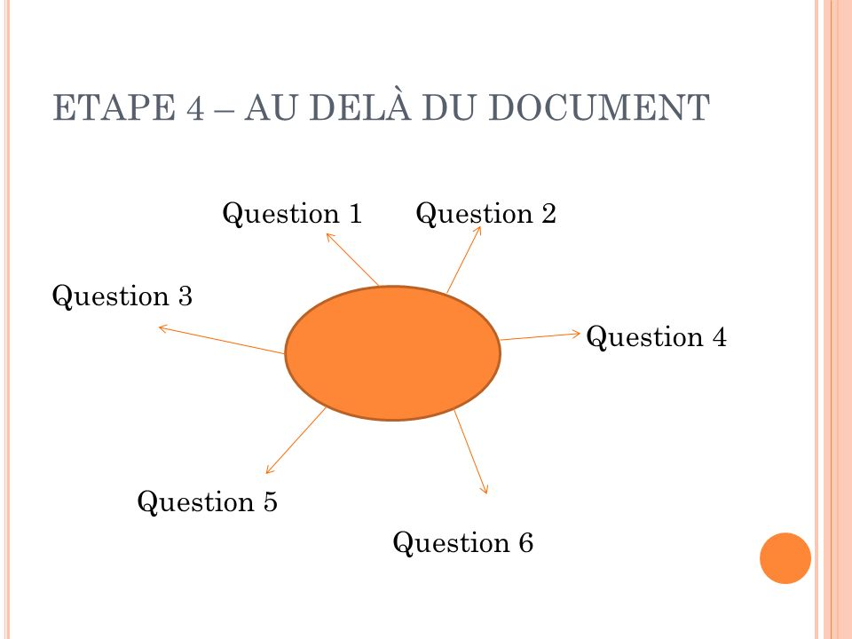 ETAPE 4 – AU DELÀ DU DOCUMENT Question 1 Question 2 Question 3 Question 4 Question 5 Question 6