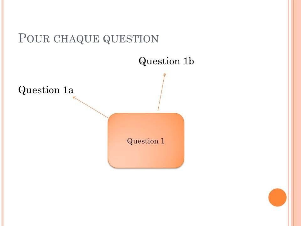 P OUR CHAQUE QUESTION Question 1b Question 1a Question 1