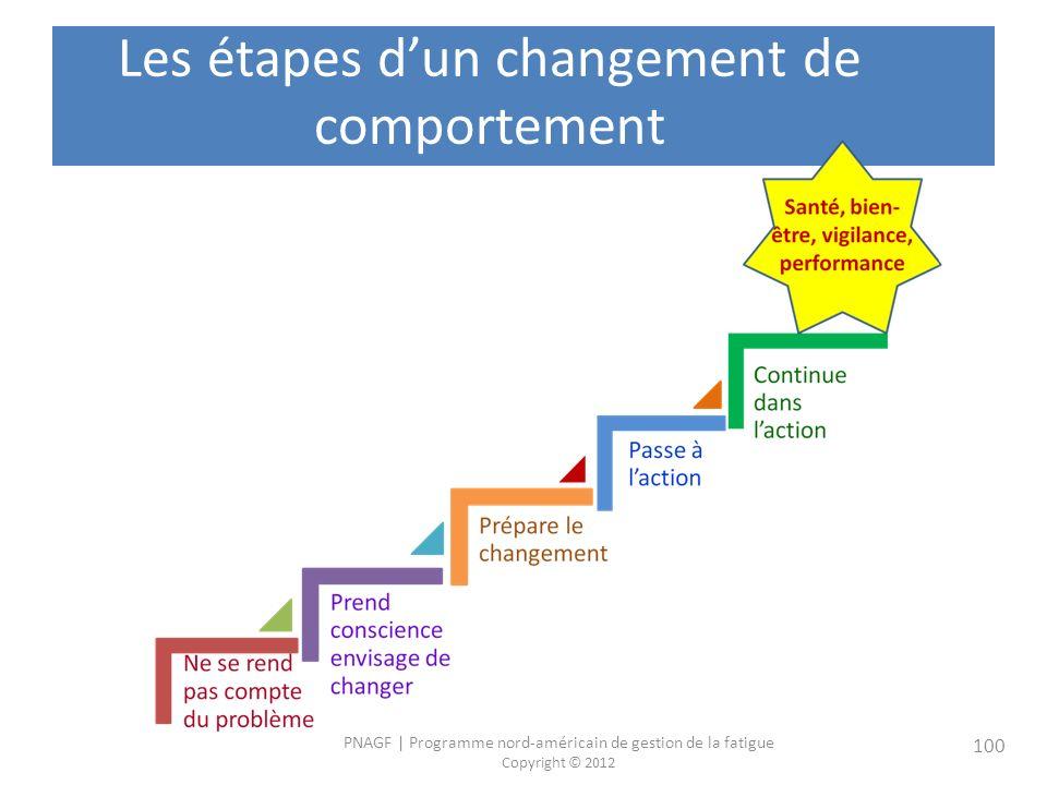 PNAGF   Programme nord-américain de gestion de la fatigue Copyright © 2012 100 Les étapes dun changement de comportement
