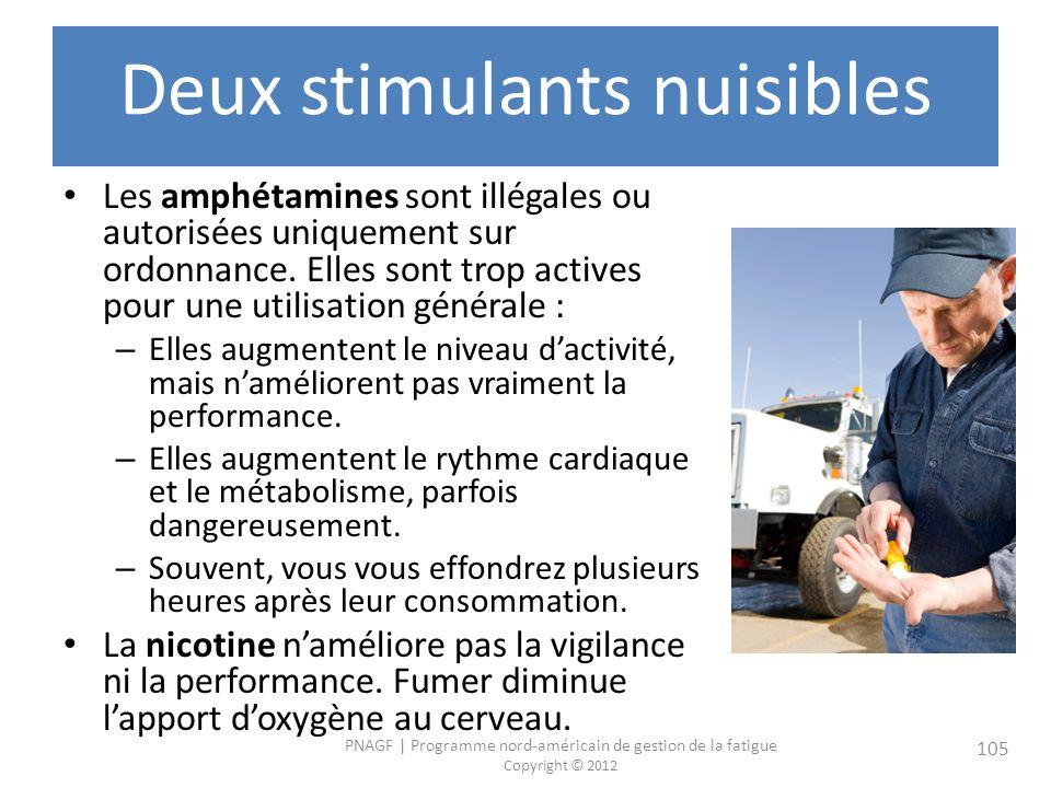 PNAGF   Programme nord-américain de gestion de la fatigue Copyright © 2012 105 Deux stimulants nuisibles Les amphétamines sont illégales ou autorisées uniquement sur ordonnance.