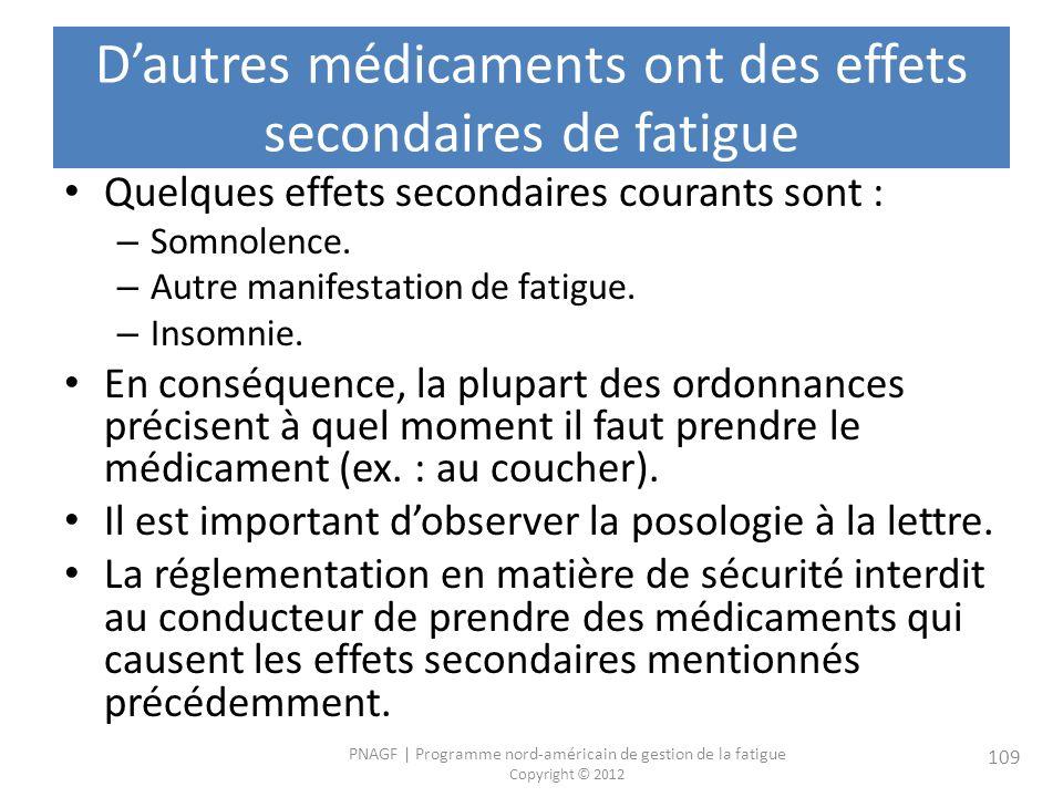 PNAGF   Programme nord-américain de gestion de la fatigue Copyright © 2012 109 Dautres médicaments ont des effets secondaires de fatigue Quelques effets secondaires courants sont : – Somnolence.
