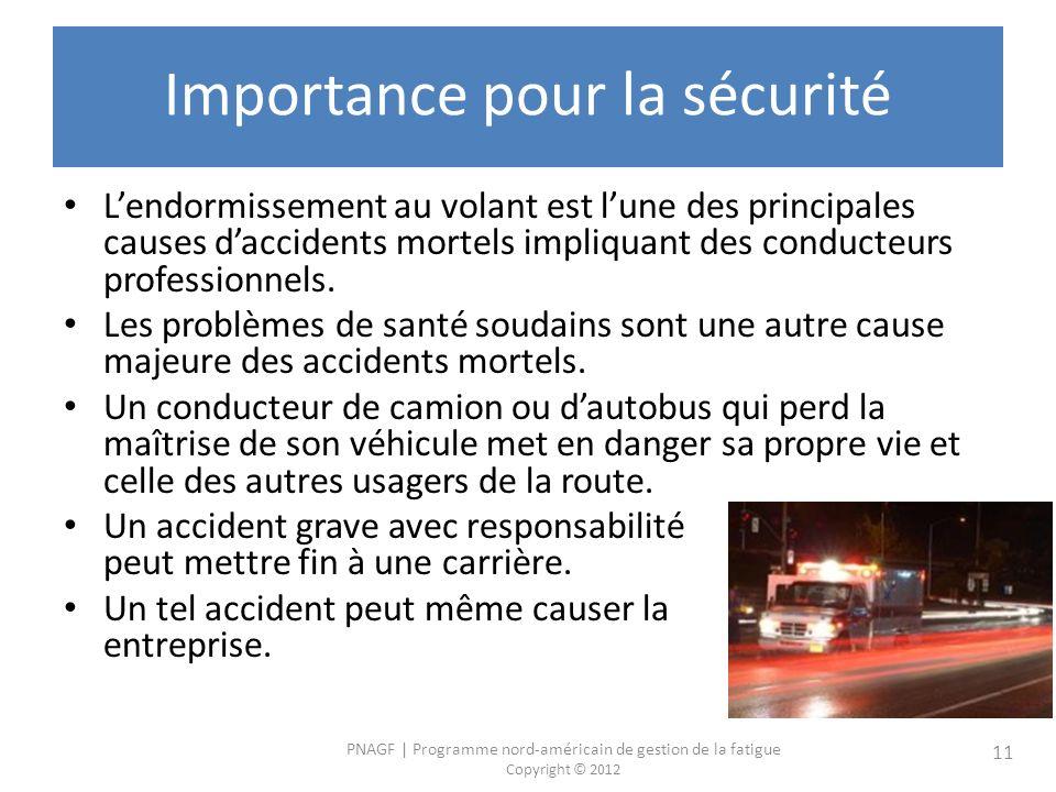 PNAGF   Programme nord-américain de gestion de la fatigue Copyright © 2012 11 Importance pour la sécurité Lendormissement au volant est lune des principales causes daccidents mortels impliquant des conducteurs professionnels.