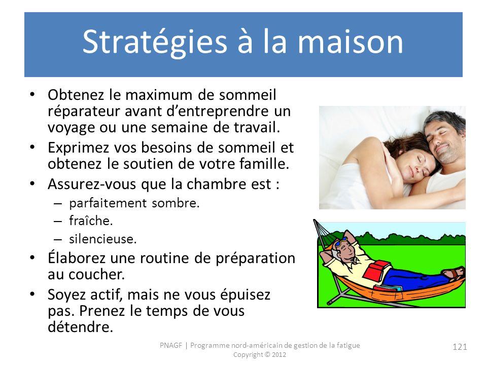 PNAGF   Programme nord-américain de gestion de la fatigue Copyright © 2012 121 Stratégies à la maison Obtenez le maximum de sommeil réparateur avant dentreprendre un voyage ou une semaine de travail.