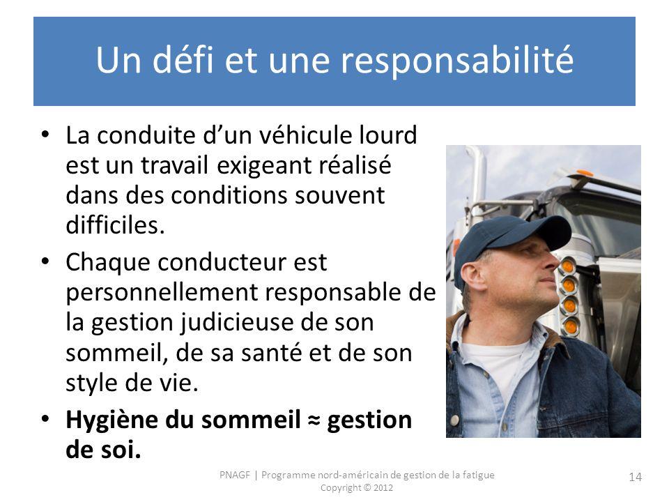 PNAGF   Programme nord-américain de gestion de la fatigue Copyright © 2012 14 Un défi et une responsabilité La conduite dun véhicule lourd est un travail exigeant réalisé dans des conditions souvent difficiles.