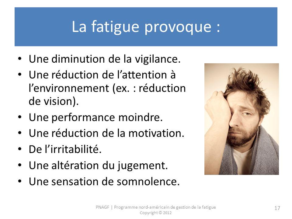 PNAGF   Programme nord-américain de gestion de la fatigue Copyright © 2012 17 La fatigue provoque : Une diminution de la vigilance.