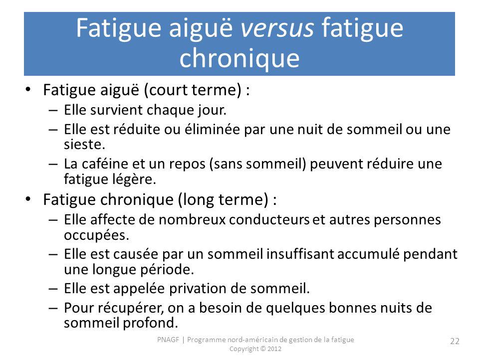 PNAGF   Programme nord-américain de gestion de la fatigue Copyright © 2012 22 Fatigue aiguë versus fatigue chronique Fatigue aiguë (court terme) : – Elle survient chaque jour.