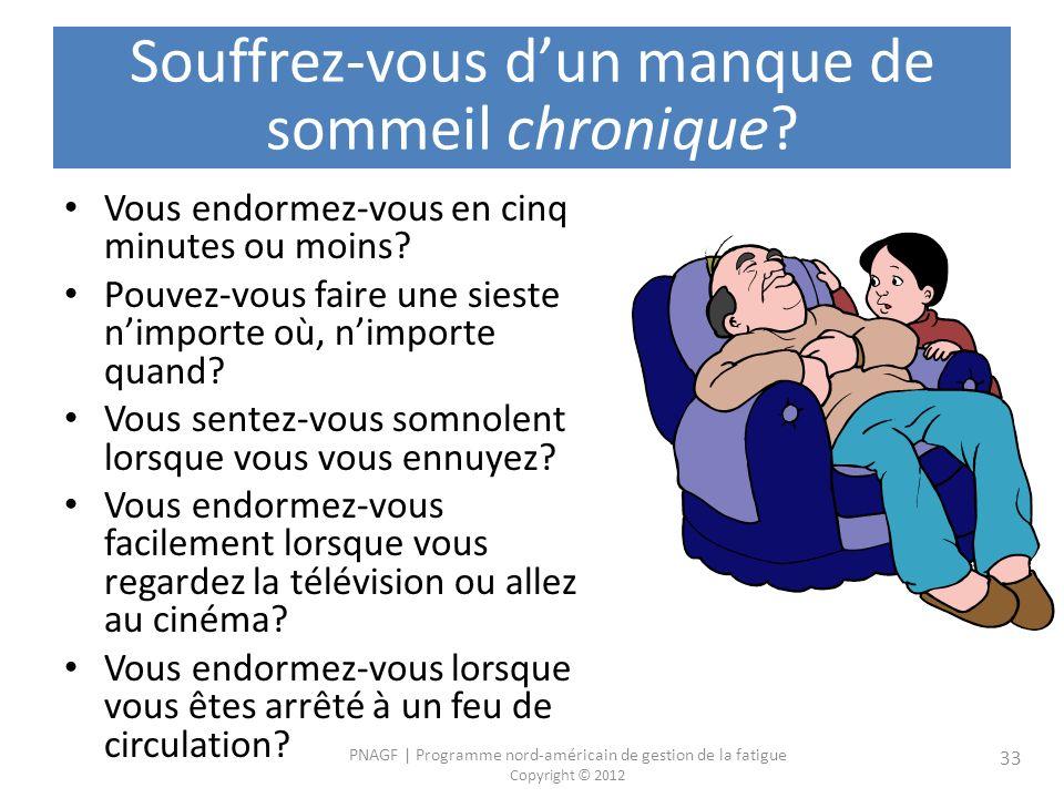 PNAGF   Programme nord-américain de gestion de la fatigue Copyright © 2012 33 Souffrez-vous dun manque de sommeil chronique.