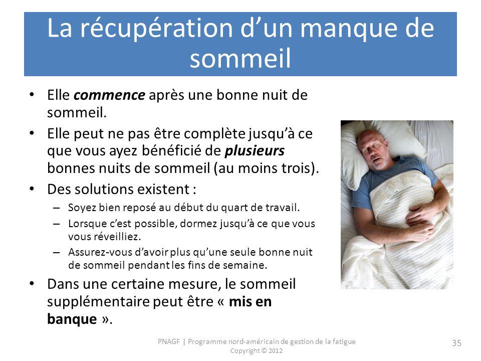 PNAGF   Programme nord-américain de gestion de la fatigue Copyright © 2012 35 La récupération dun manque de sommeil Elle commence après une bonne nuit de sommeil.
