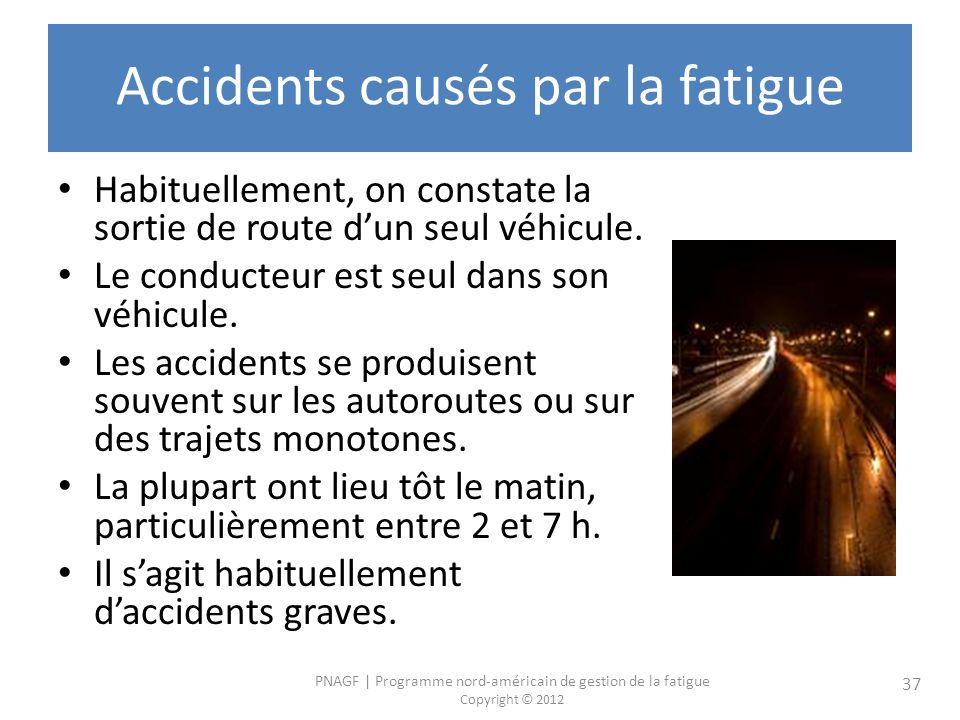PNAGF   Programme nord-américain de gestion de la fatigue Copyright © 2012 37 Habituellement, on constate la sortie de route dun seul véhicule.